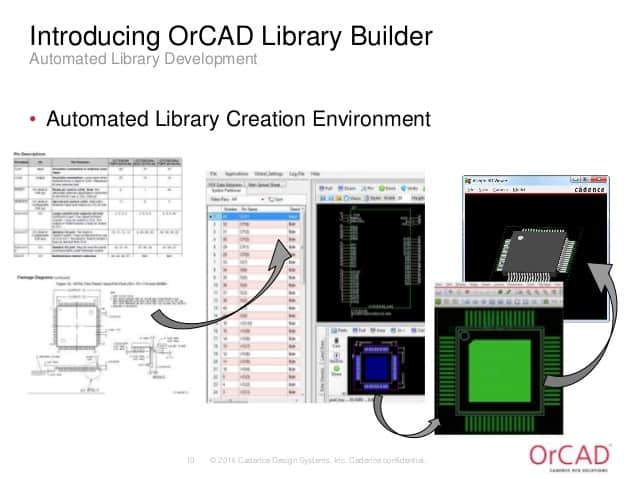 orcad-library-builder-overview-presentation-10-638