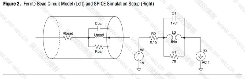 Ferrite Bead Circuit Model (Left) and SPICE Simulation Setup (Right)