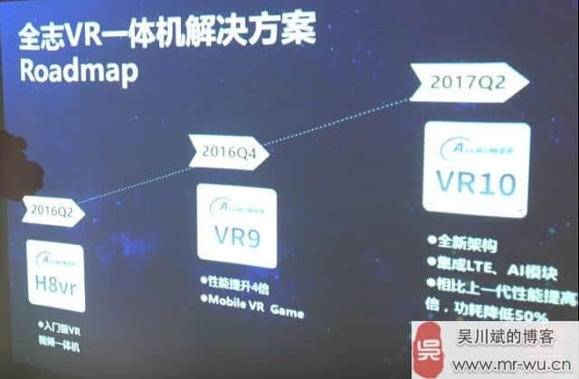 Allwinner_Roadmap_2016-2017-Virtual_Reality